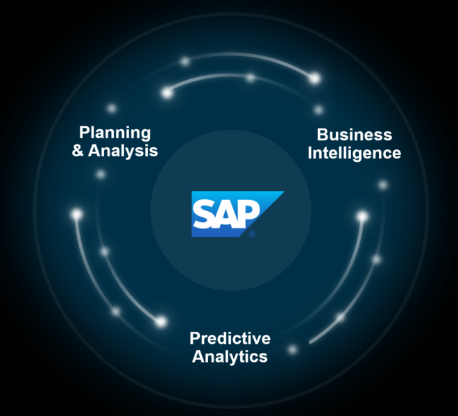 SAP Analytics Cloud for Planning – Understanding Advanced Analytics