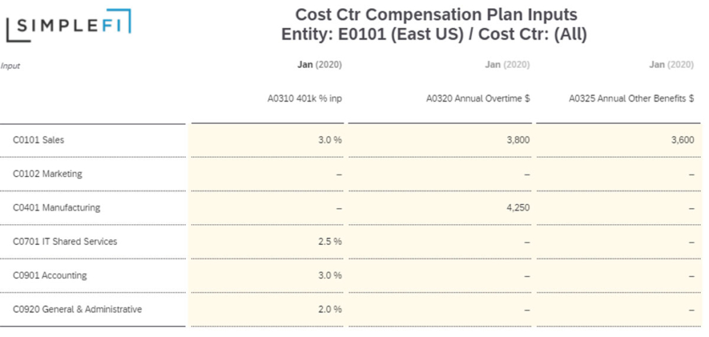 rapid-deployment-solution-cost-ctr-compensation-plan