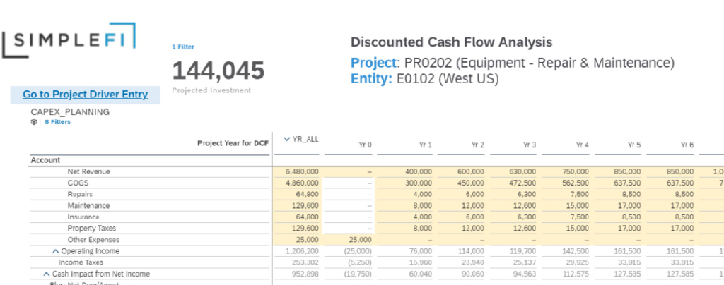 rapid-deployment-solution-discounted-cash-flow
