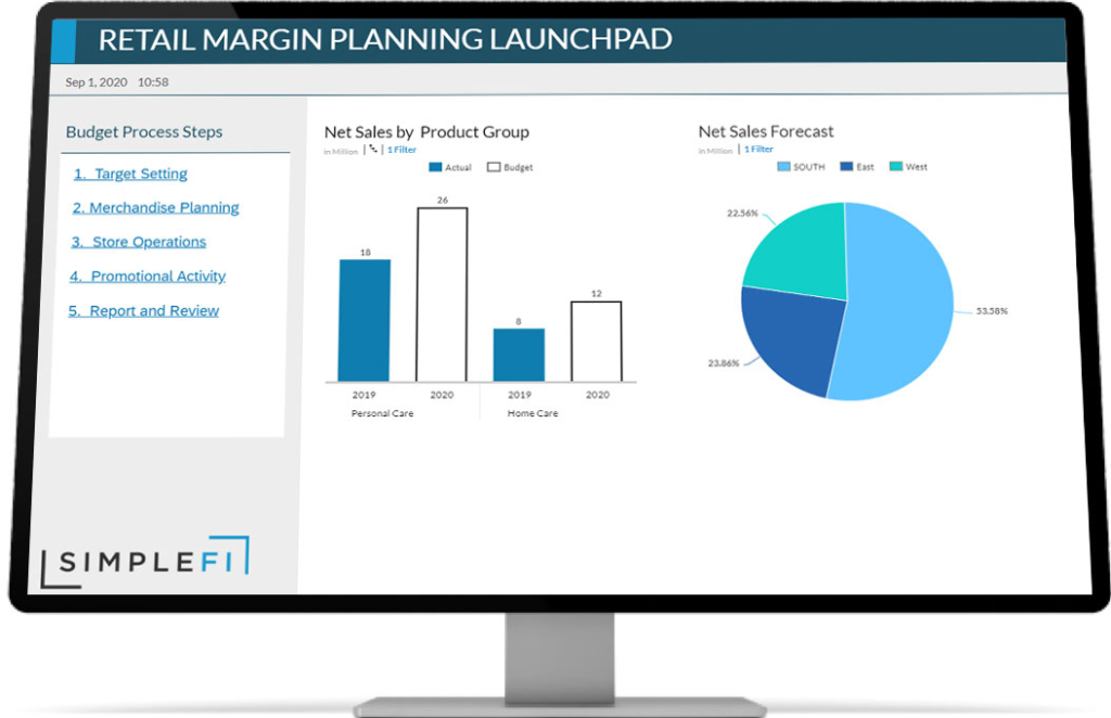 rapid-deployment-solution-retail-margin-planning
